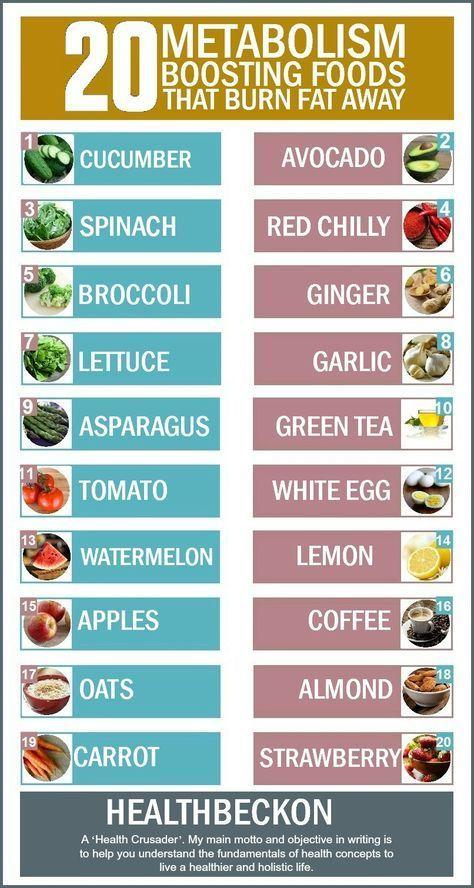 Best 25+ Fat burning detox drinks ideas on Pinterest Diet drinks - powder burn rate chart