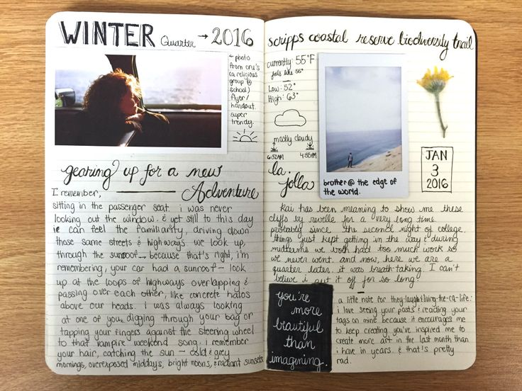 DIY | Travel | Wanderlust | Journal | Inspiration | Writing