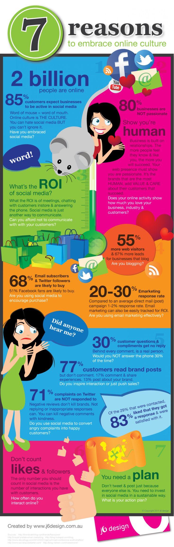 7 reasons to embrace online culture (social media) Infographic #SocialMedia
