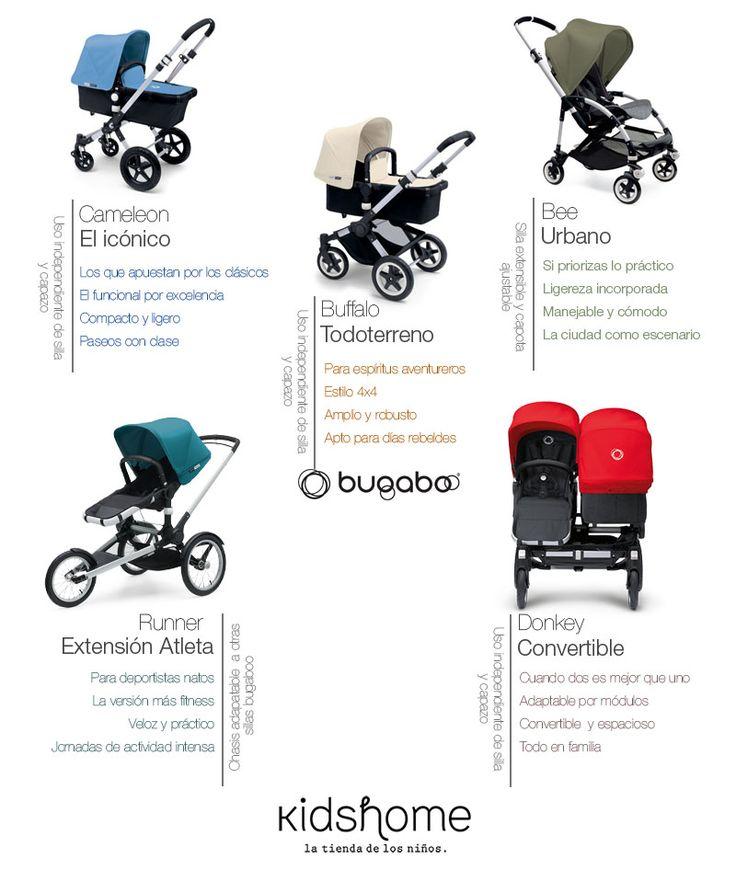 Cómo elegir tu cochecito Bugaboo - El blog de Kidshome