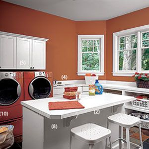 a new spin on the laundry room