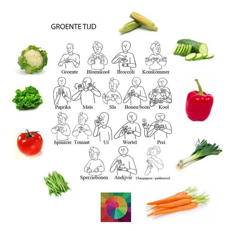 gebarentaal Groenten