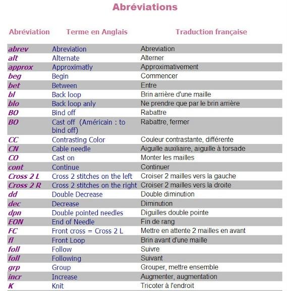traducteur anglais _français et abreviation ( tricot ) - emmalobo / stajos - Picasa Albums Web