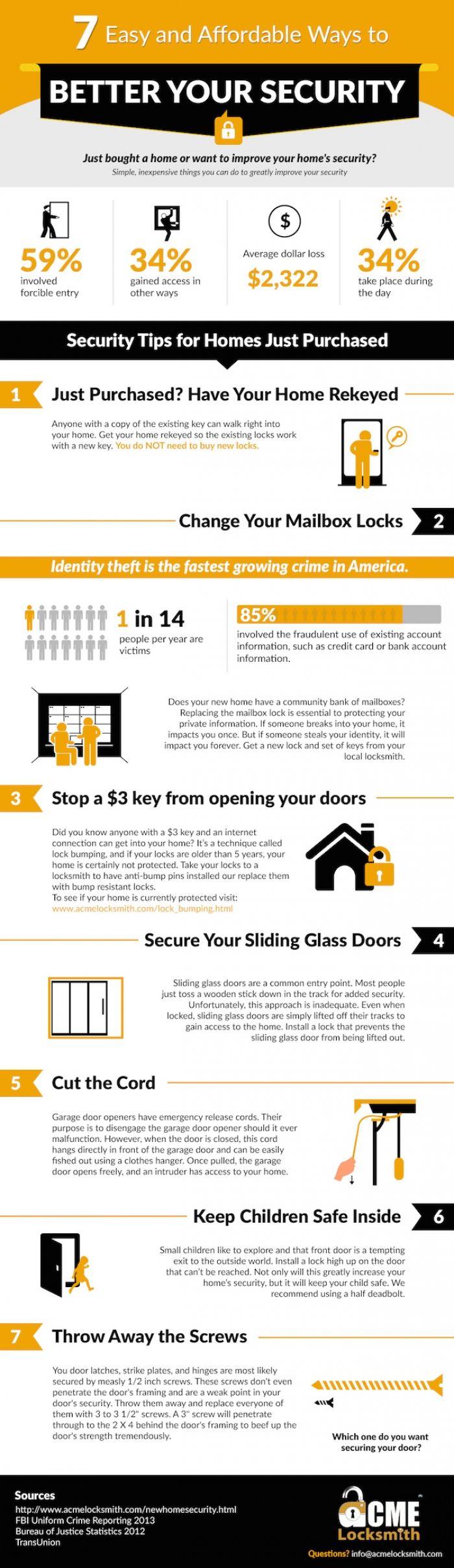 Unique Home Security Of America Inc