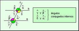 Mathematical Problems - Problèmes mathématiques - Problemas de matemática: Ángulos conjugados internos entre paralelas