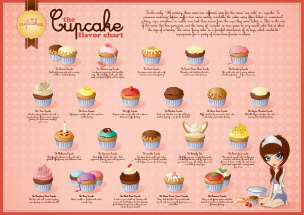 Cake Icing Flavor Combinations