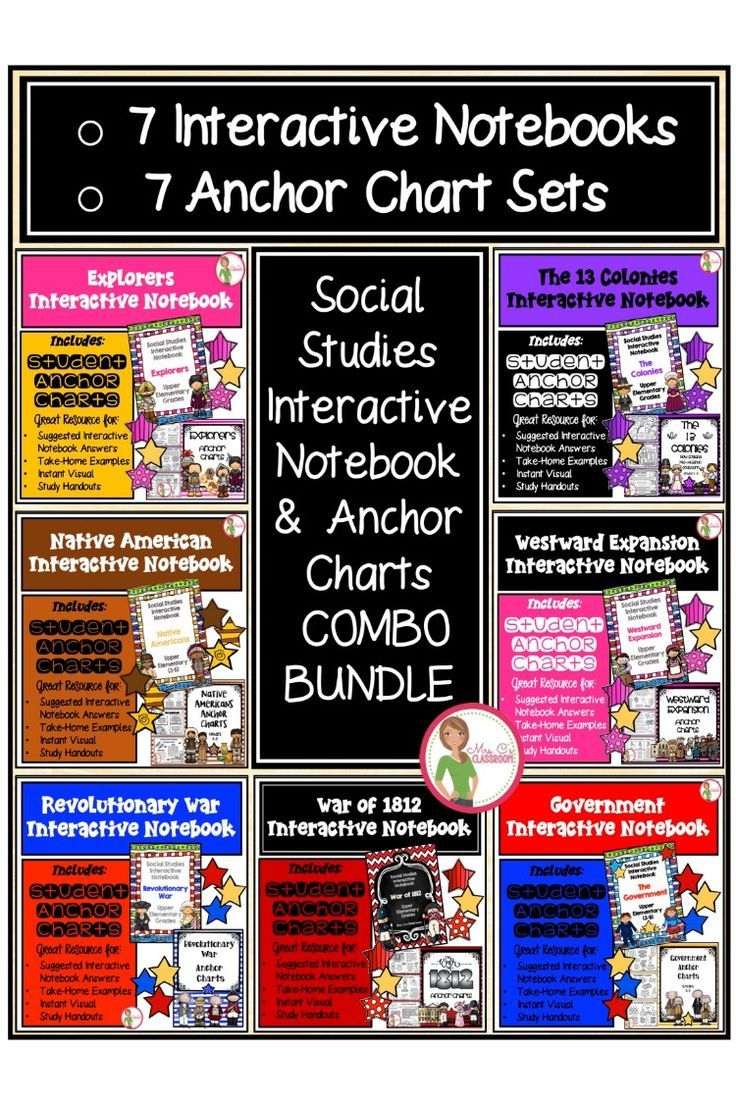 7 Interactive Notebooks And 7 Coordinating Anchor Chart Sets Included Explorers Interactive Notebooks Social Studies Anchor Charts Interactive Notebooks [ 1104 x 736 Pixel ]