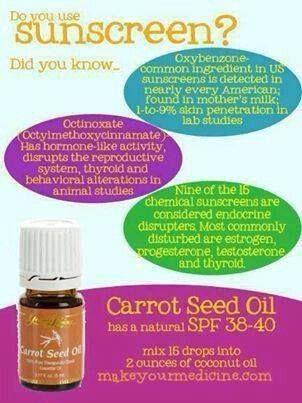 Essential oils sunscreen