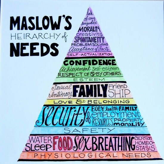 Maslow's Hierarchy of Needs. If you understand where someone is on the triangle, you understand their motivation.