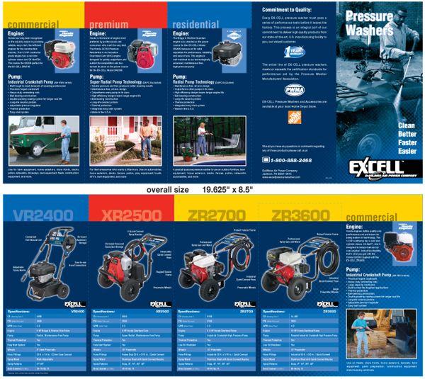 How to fold brochure 5 panel brochure   Brochure   Pinterest ...