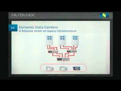 Nutanix Presents at Under the Radar