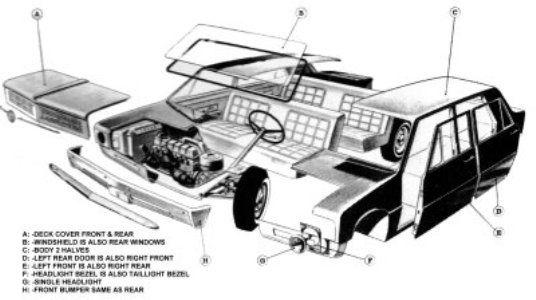 studebaker auto