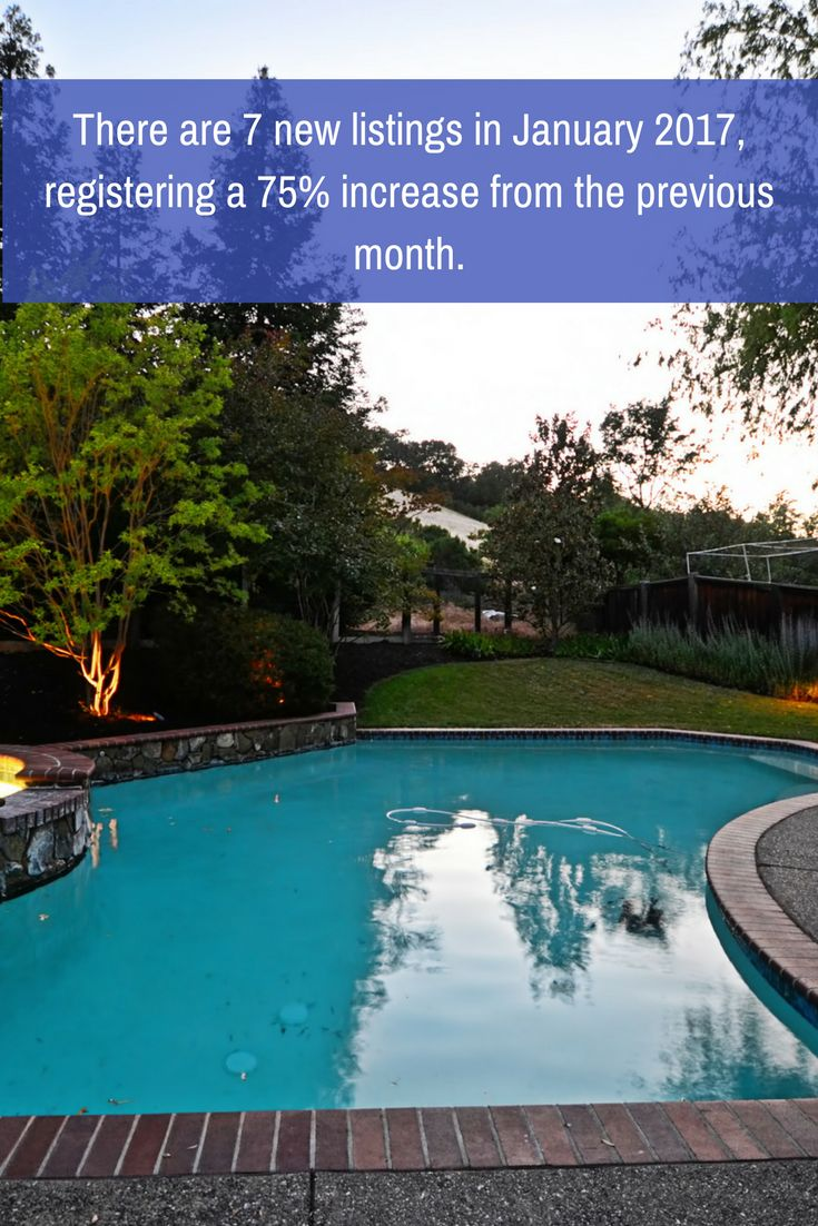 Know more about the latest in the Blackhawk CA real estate market!