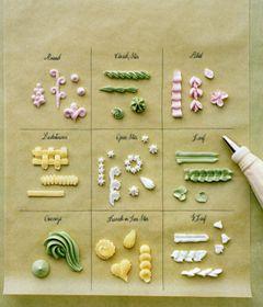Tartas, Galletas Decoradas y Cupcakes: Decoración Mangas y Boquillas