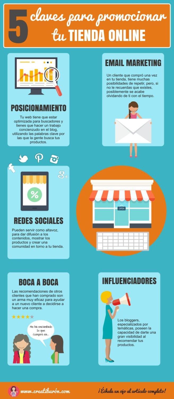 5 claves para promocionar tu tienda online via @creatiburon