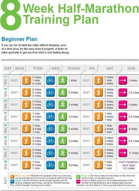 8 Week Half- Marathon Training Plan. It looks deceptively easy. | Working  out | Pinterest | Half marathon training, Marathon training and Marathon