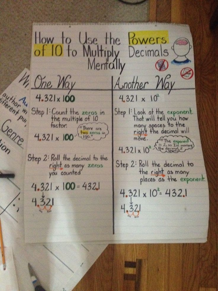 Multiplying Powers of 10 Mentally Anchor Chart (picture only)
