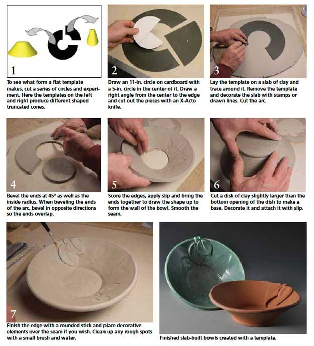 Tutorial for making slab built bowls, from Ceramic Arts Daily. https://www.pinterest.com/nedick505/pottery-how-to-and-tips/
