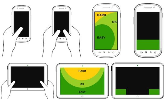 Hci guidelines for touchscreen reach.