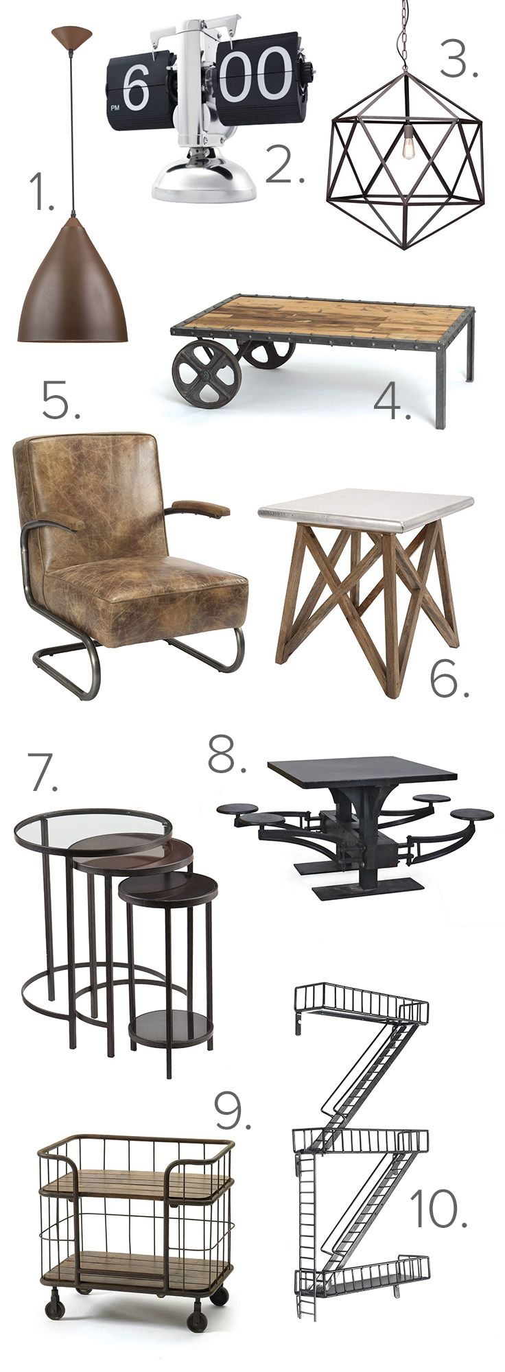 Get This Industrial Look | Discover the Top 10 Trending Industrial Designs!