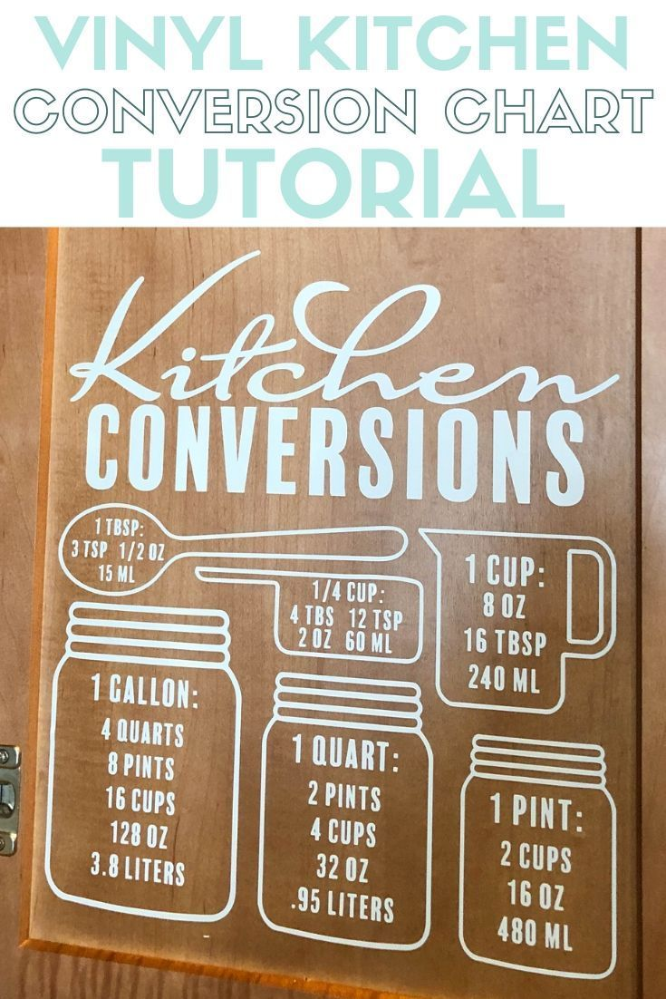 How to Use a Kitchen Conversion Chart SVG The Crafty