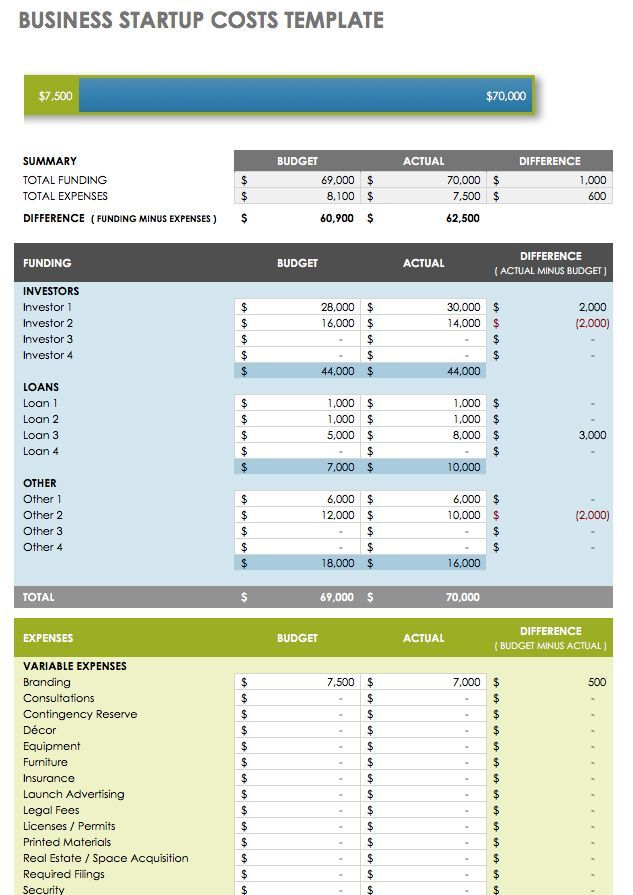 7 Business Startup Costs Calculator Templates Start Up Business Excel Templates Start Up