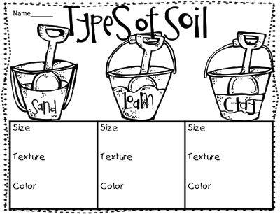 17 best Kindergarten Science Rocks and Soil images on