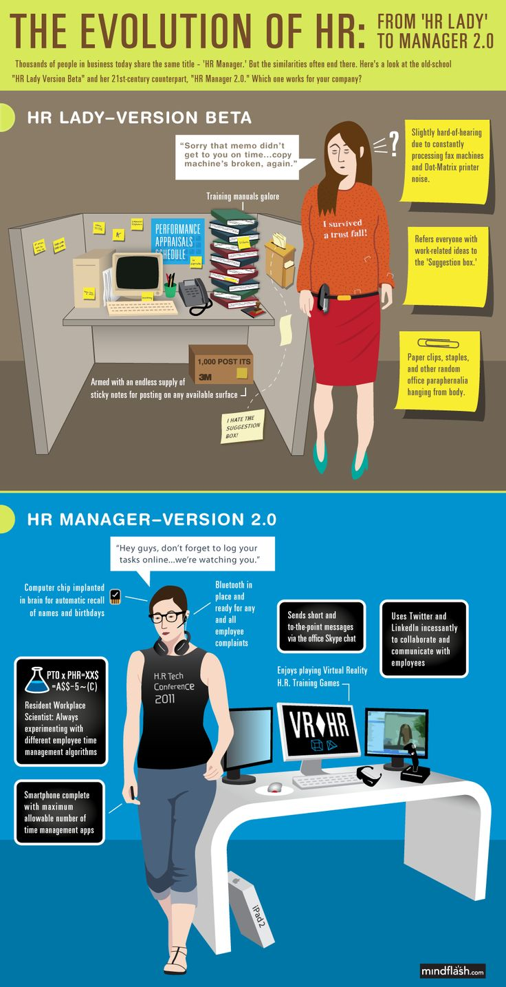 Cómo pasamos de un gerente a un gerente 2.0 #infografia #infographic #rrhh