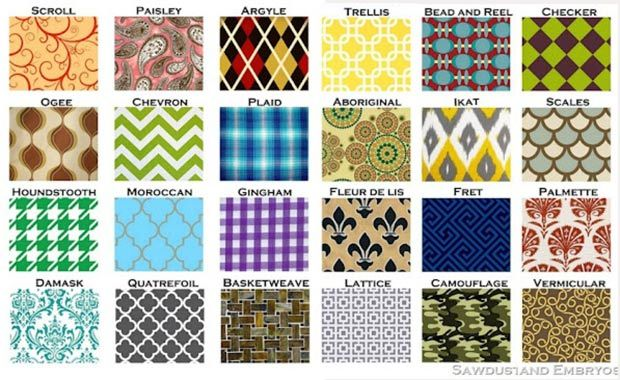 Names of fabric prints suit up pinterest types of for Most popular fabric patterns