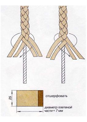 Плетение из кожи. Как сплести браслеты различными способами.