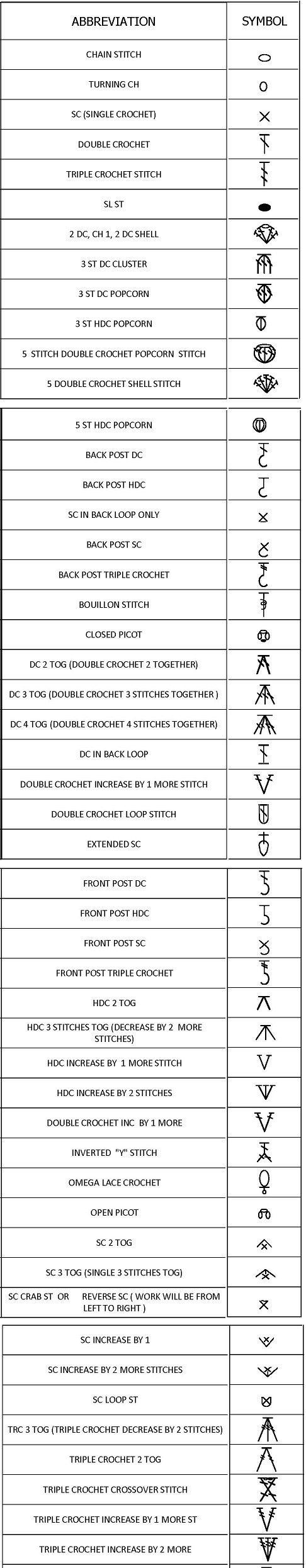 Crochet Symbols. ❥Teresa Restegui http://www.pinterest.com/teretegui/❥: