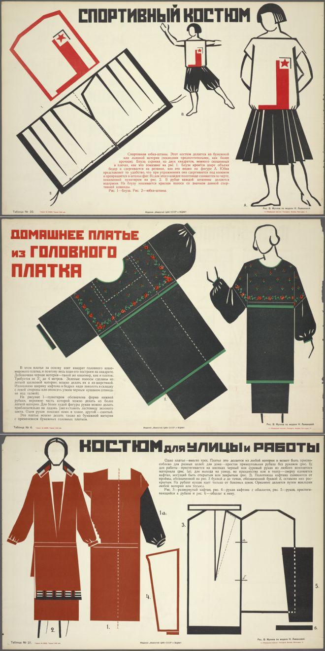 Выкройки и советы по гардеробу от Веры Мухиной, 1925 год