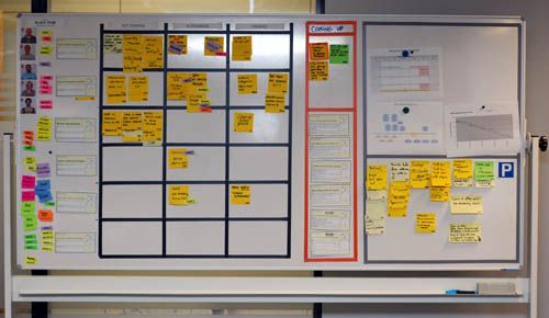 Task Board, with good article