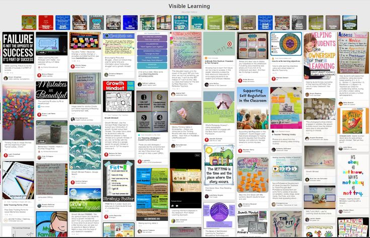 Click on these images to find lots of ideas for Data Walls and Learning Intentions.