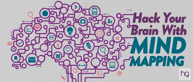 Hack Your Brain With Mind Mapping   Homegrown   Cultivating Success   Entrepreneur Stories   Business Tips