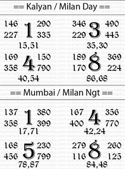 Kalyan Satta Matka Parivar Matka Chart Result (22-Sept-2015)