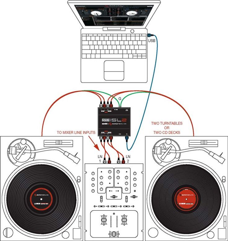 17 best images about dee jaying selector vinyls dj serato rane scratch live 2 sl2 setup diagram music