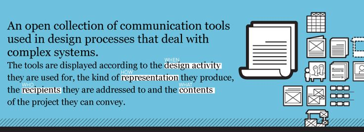 Good Design Tool Site – an open collection of communication tools used in design…