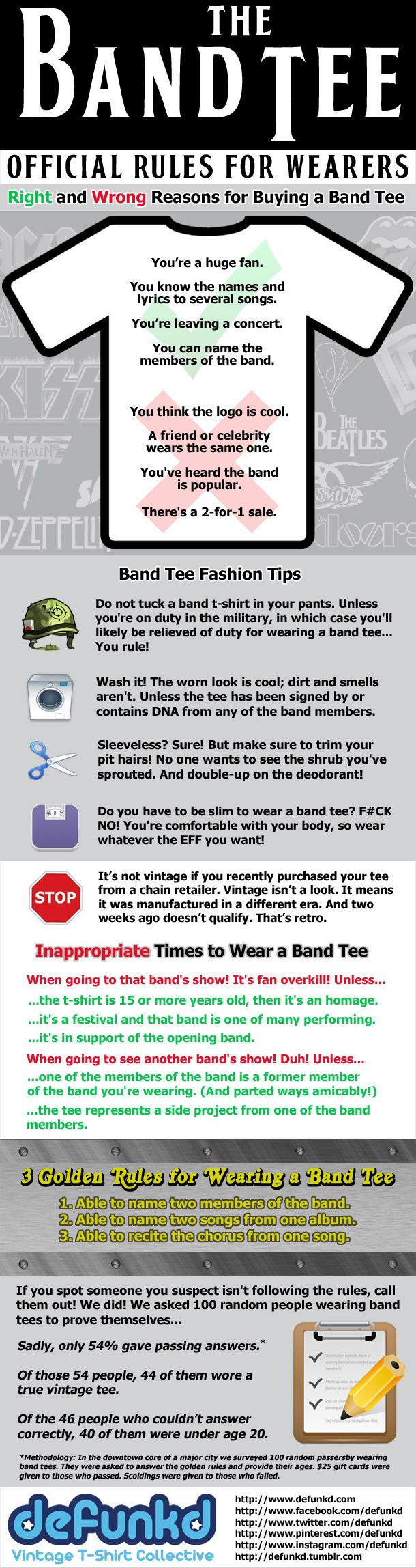 Rules for Wearing a Band Tee...although I think it's ok to wear the t shirt to their concert..give your opinion!