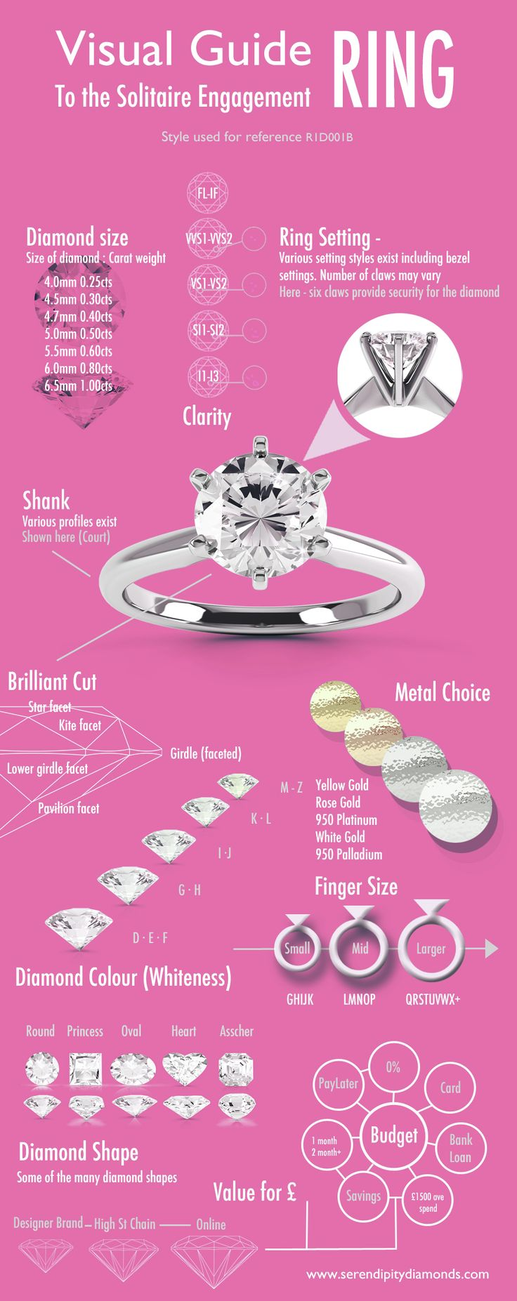 23 best Unique and Unusual Engagement Rings images on Pinterest ...