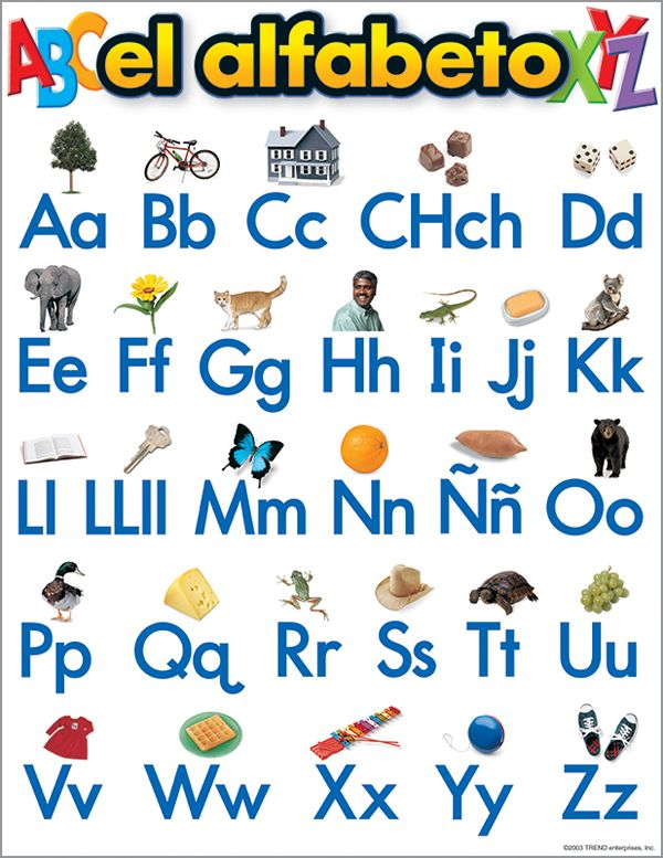 23 best School activities images on Pinterest Word work - spanish alphabet chart