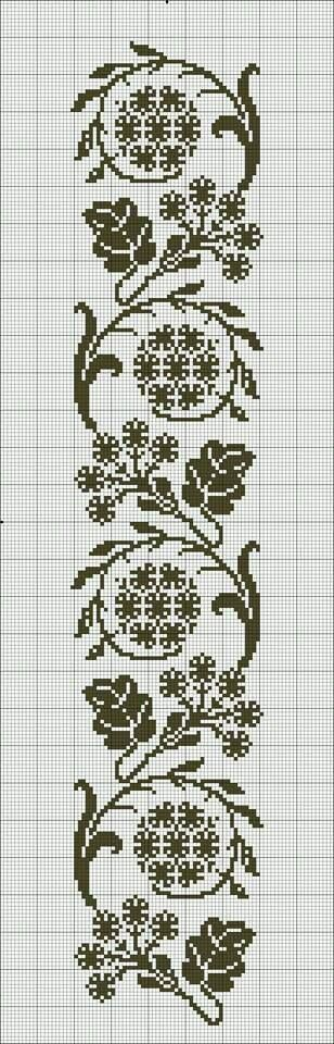 Filet crochet border edging qwaswsz