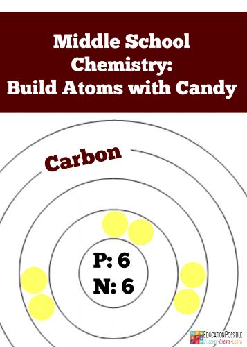 Middle School Chemistry: Build Atoms with Candy. A FREE download so you can build candy atoms during your science lessons. @Education Possible