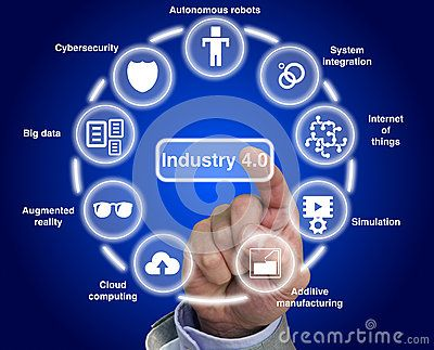 Industry 4.0 concept illustration infographic circular explanation of main components