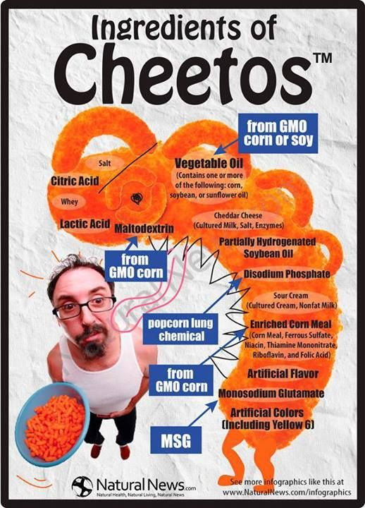 Cheetos = GMO and yucky ingredients  www.watermehealthy.com