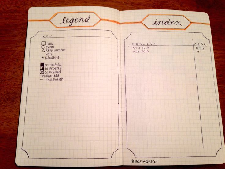 The 30 best images about Bullet journal on Pinterest 2016 yearly