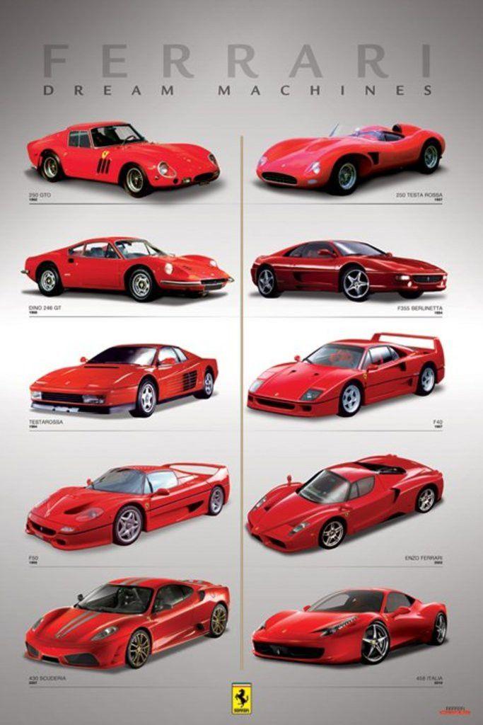 A Great Poster Of Ferrari Dream Machines! Includes The 1962 250 GTO, 1984  Testarossa, 2010 458 Italia, And More. Need Poster Mounts. Design