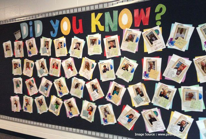 Fun Facts About Staff (or Students)   Great Idea To Put Up This Display  Prior To A Back To School Night