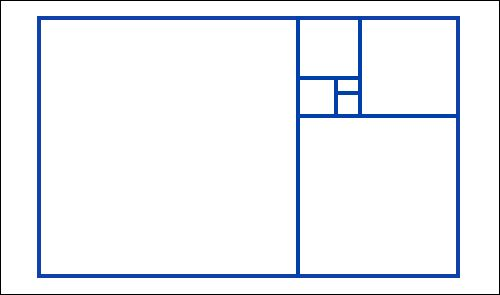 You'll usually find the golden ratio depicted as a single large rectangle formed by a square and another rectangle. What's unique about this is that you can repeat the sequence infinitely and perfectly within each section.