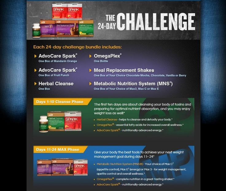 28 best images about Advocare Health & Wellness Program on ...
